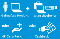 HP Care Pack / Cashback Aktionen